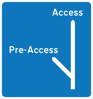 access gower college swansea